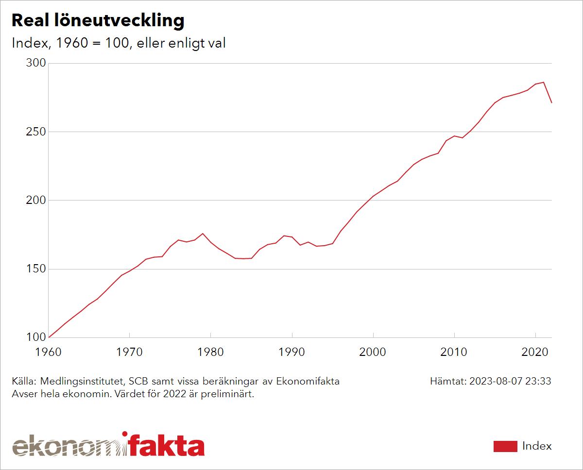 inflation räkna